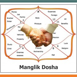 How to get rid of Mangal Dosha
